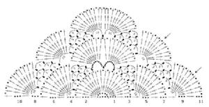 scalloped shawl graph